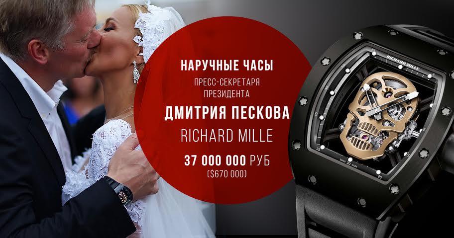 ЧАСЫ ПЕСКОВА - сайт навальный