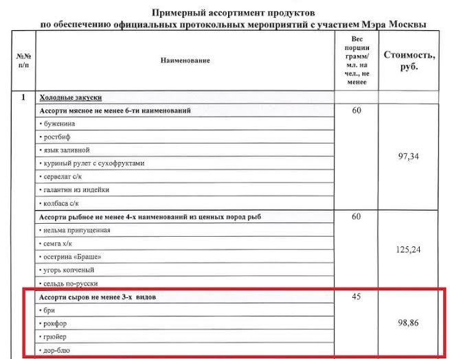 В Петербурге пикетировали против уничтожения продуктов. На одного из активистов совершено нападение - Цензор.НЕТ 4613
