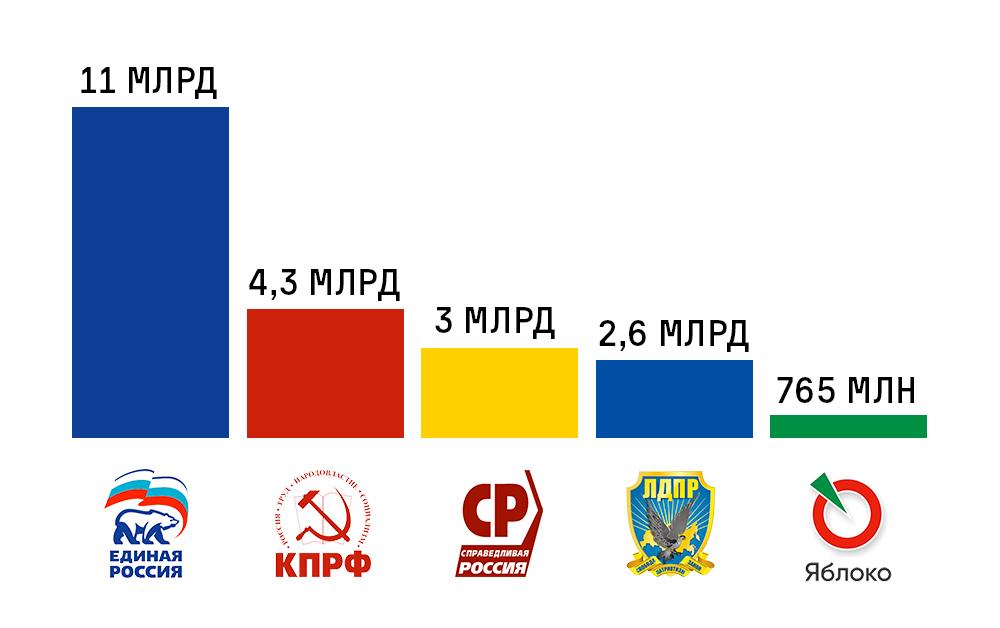 https://st.navalny.com/media/bim/14/aa/14aacb041d89433d8558a3b1f90b7520.jpg