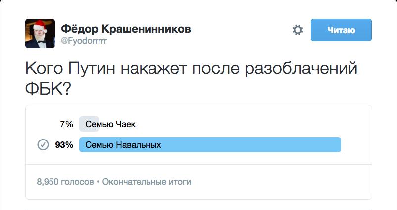 Новости - Эхо Москвы Блоги   Статистика Он-лайн (so-l