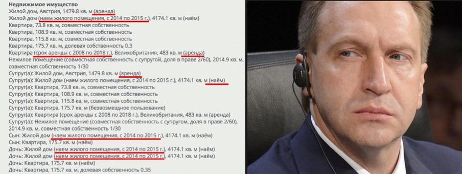 ШУВАЛОВ ЛОНДОН недвижимость - схема (Навальный)