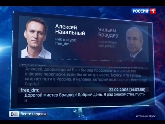 Навальный – агент ЦРУ по кличке Freedom и он убил Магнитского