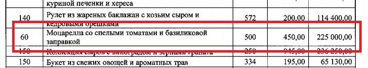 В Петербурге пикетировали против уничтожения продуктов. На одного из активистов совершено нападение - Цензор.НЕТ 5896