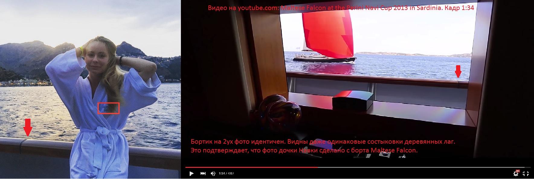 Мальтийский Сокол |  Дмитрий Песков, аренда яхты
