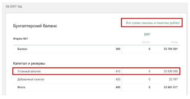 Предприниматель Михельсон дал деньги настроительство «секретной» дачи Медведева— Навальный