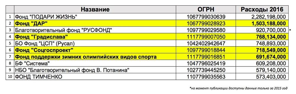 https://st.navalny.com/media/cache/29/44/294457fda4c071dd92b18f82bcff50c8.jpg