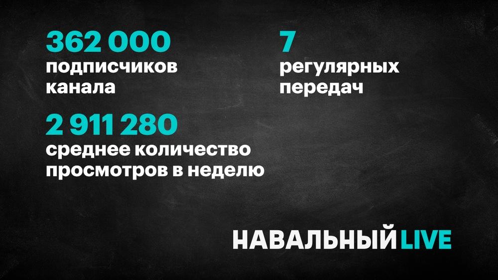 Навальный Live — отчет о первых трех месяцах