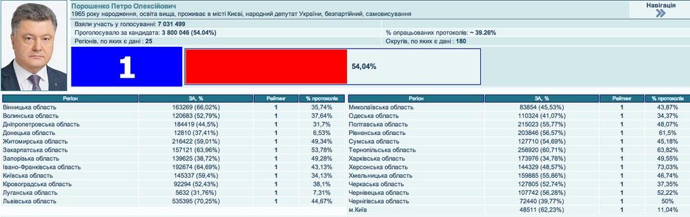 Шансы навального на выборах [PUNIQRANDLINE-(au-dating-names.txt) 53
