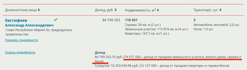 d1aeac449760da6f705d40e18f24c97a «Так устроена путинская система — Путин выбирает верного ему ворюгу и отправляет его пастись в регион, где тот ни разу не был»